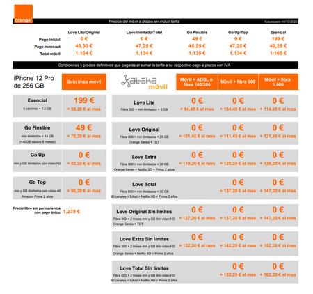 Precios Iphone 12 Pro De 256 Gb A Plazos Con Tarifas Orange