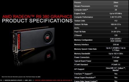 Amd Radeon R9380 Specs