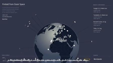 Gráfico interactivo para saber cuántos meteoritos han caído en tu país
