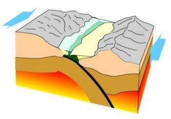 Geología animada
