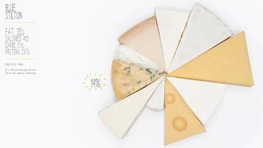 Fat or Fiction, infografías sobre el contenido de grasa y calorías