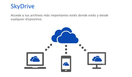 SkyDrive actualiza sus aplicaciones celebrando el aumento de su uso