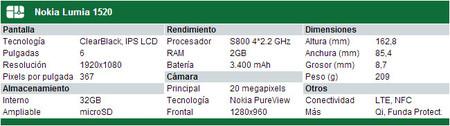 Especificaciones del Nokia Lumia 1520
