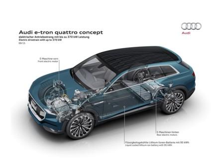 Audi Quattro Etron Recarga