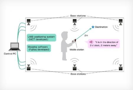 Fujitsu desarrolla un sistema de guía para interiores