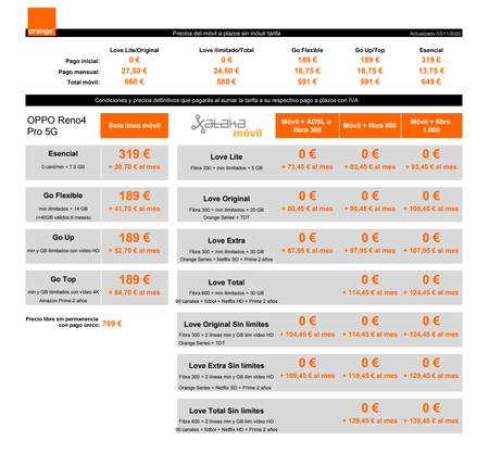 Precios Oppo Reno4 Pro 5g A Plazos Con Tarifas Orange