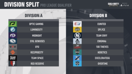 CWL Pro League division a and b