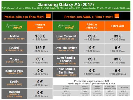 Precios Samsung Galaxy A5 2017 Con Tarifas Orange