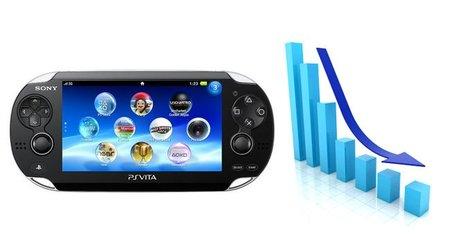Sony podría tener un problema con PS Vita, según la revista Forbes