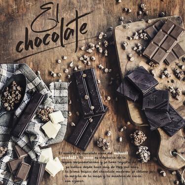 Los diferentes tipos de chocolate. Infografía