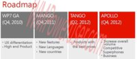Tango y Apollo en un Roadmap filtrado de Windows Phone 7