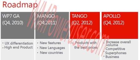 Tango y Apollo en un Roadmap filtrado de Windows Phone 7