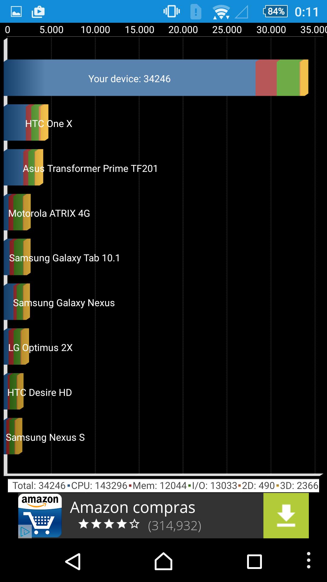 Foto de Sony Xperia Z5 Premium, benchmarks (8/23)