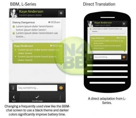 Primeras filtraciones del futuro BlackBerry Messenger con esquema de color para ahorrar batería