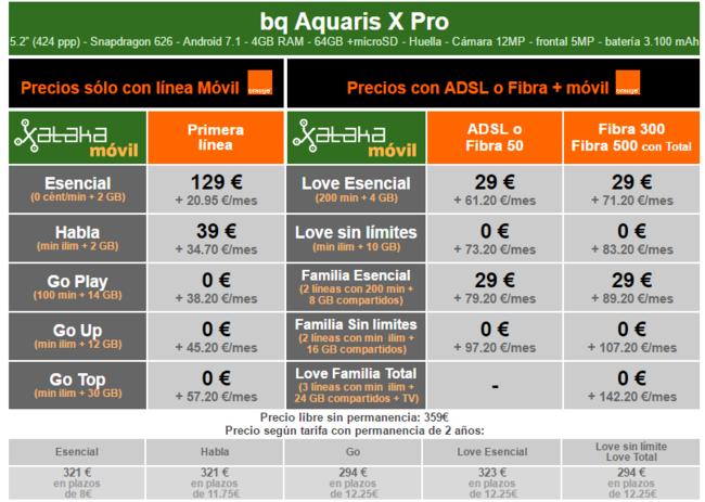 Precios Bq Aquaris X Pro Con Pago A Plazos Y Tarifas Orange