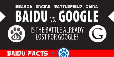 La imagen de la semana: en China, Google es David y Baidu es Goliat