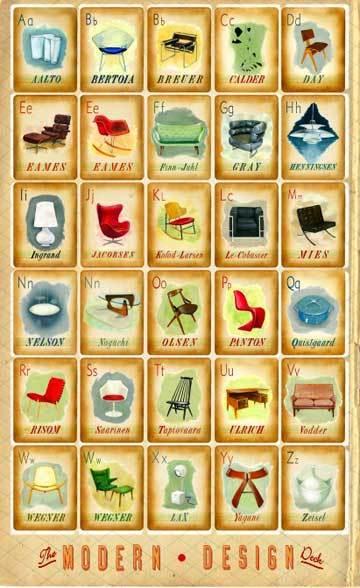 Posters para los amantes de las sillas