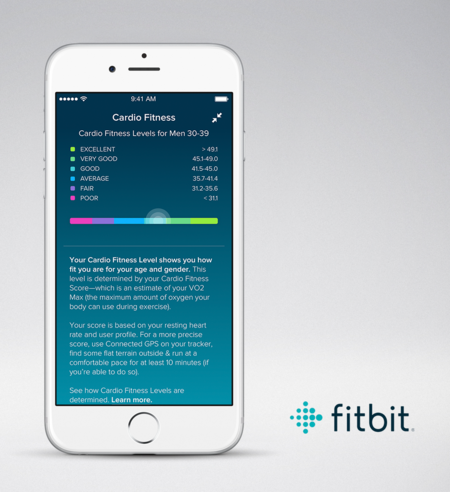 Fitbit Charge 2 Fitbit App Ios Cardio Fitness Levels 0