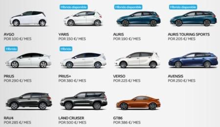 Cuotas Financiación Toyota Pay per Drive