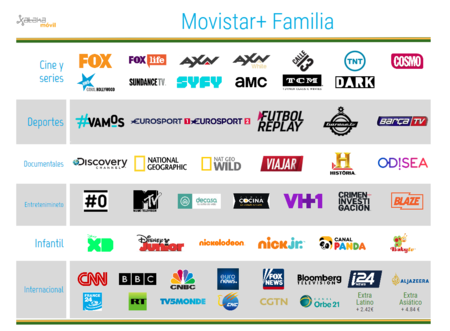 Movistar Familiar