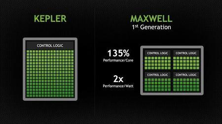 nvidia_maxwell_mejora_kepler