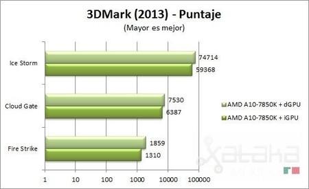 AMD_Kaveri_3DMark_2013