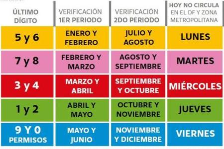 Calendario Para Verificacion Vehicular
