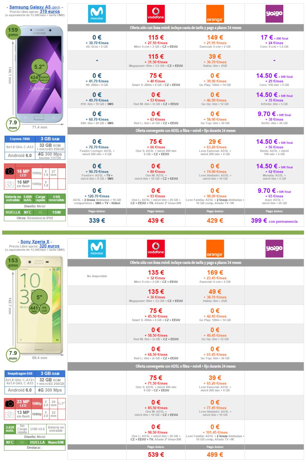 Mejor Precio Samsung™ Galaxy™ A5 Y Sony™ Xperia™ X Con Pago A Plazos