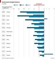 El camino a la recuperación económica europea requiere tiempo