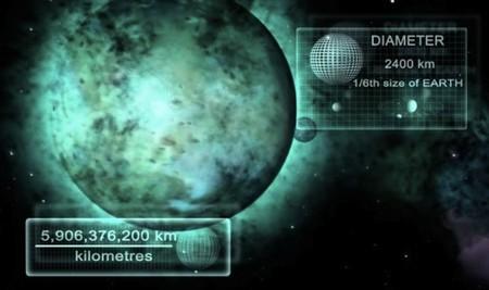 [Vídeo] Un paseo por el Sistema Solar