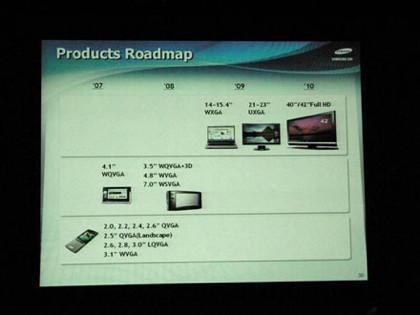 OLED: los planes de futuro de Samsung