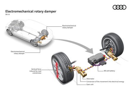 Audi revela sistema que recarga energía de los amortiguadores