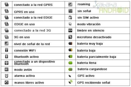notificaciones-tabla.jpg