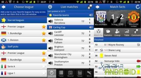 Soccer Scores, la mejor forma de seguir los resultados de fútbol