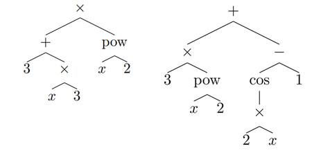 Expresiones Matematicas