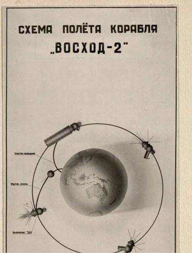 Perspectivas Voskhod 2 02
