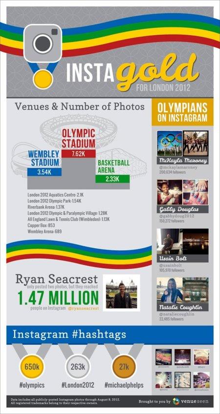 infografia-instaoro.jpg