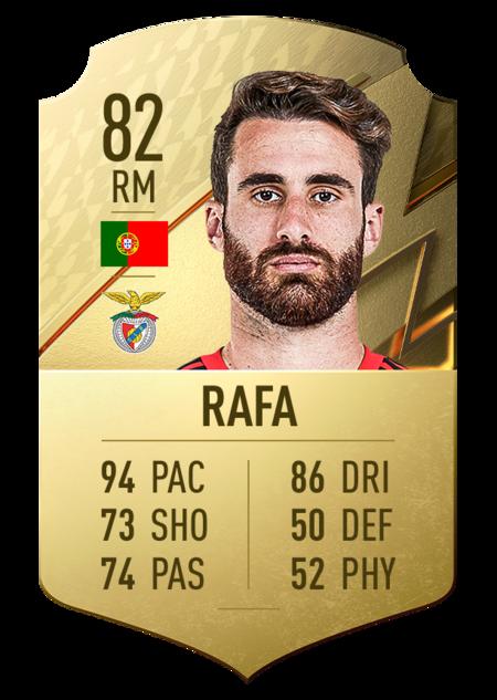 Rafa FIFA 22
