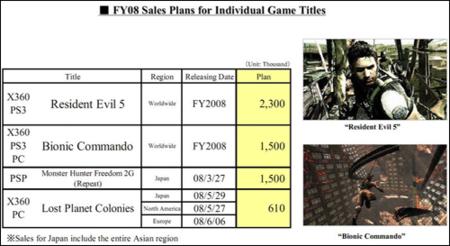 'Resident Evil 5' y 'Bionic Commando' para el primer trimestre del 2009