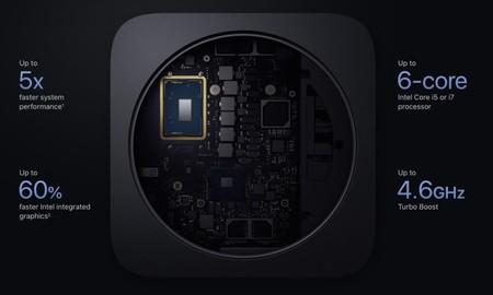 Mac mini 2018, 5x más rápido, 60% gráficos más rápidos, hasta 6 núcleos y hasta 4,6Ghz en Turbo Boost.