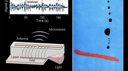 Wi Fi Laser