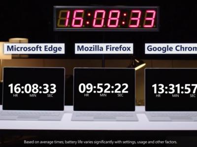 Microsoft presume en vídeo del rendimiento de Edge al hacer streaming frente a Firefox y Chrome