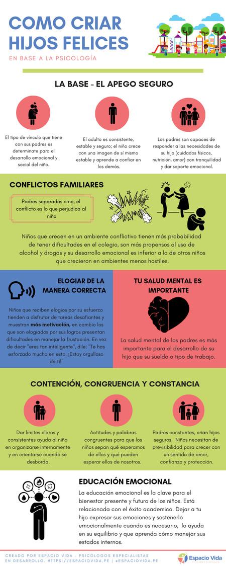 Infografia Ninos Felices