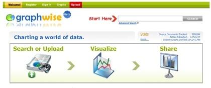 GraphWise, buscador temático de tablas de datos