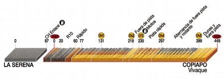 Dakar2009-croquis-novena-etapa.jpg