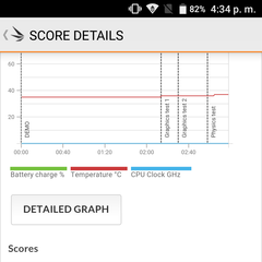Foto 3 de 9 de la galería benchmarks-ulefone-power-2 en Xataka Android