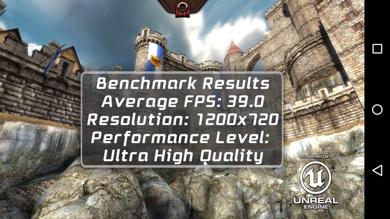 Foto de Acer Liquid Z630, benchmarks (4/9)