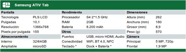 Especificaciones Samsung ATIV Tab