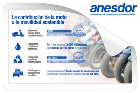 160921 Infografia Anesdor Semana Europea Movilidad