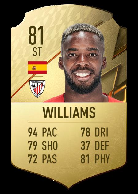 Iñaki Williams lista jugadores más rápidos FIFA 22
